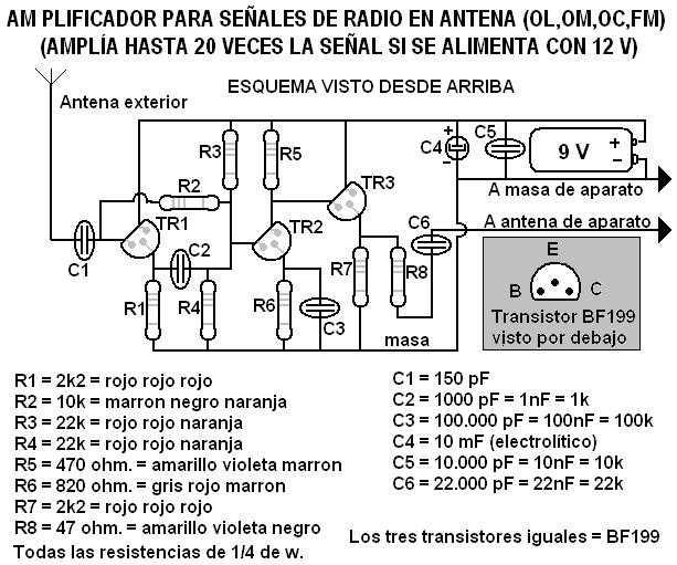 Esquema de amplificador de antena para ondas de radio