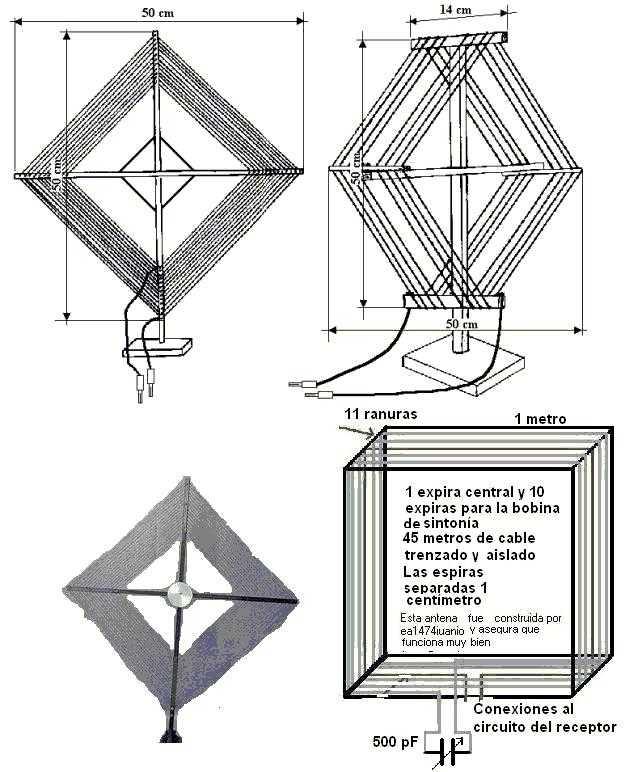 Cuatro tipos de antena a cuadro