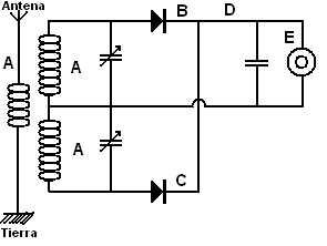 Circuito de detector de galena mejorado