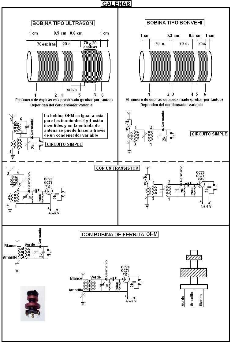 Diversos esquemas