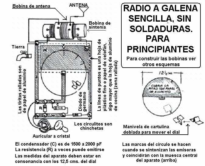 Un receptor a galena realmente sencillo